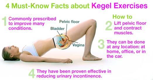 Kegel-exercises-for-women-facts